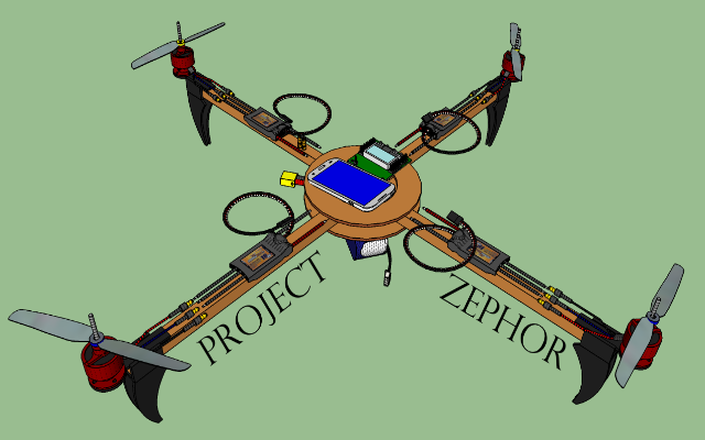 Project Zephor